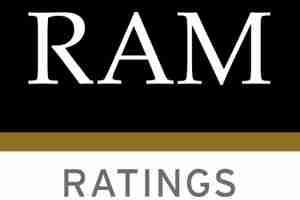 RAM-Ratings