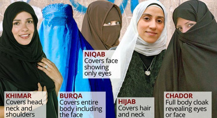 forms-of-islamic-headwear