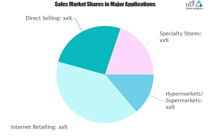 Halal-Cosmetic-Products-Market