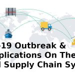 Implications of Covid-19 Virus On The Global Supply Chain System