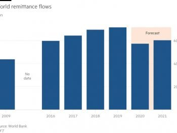 World Remittance Flows
