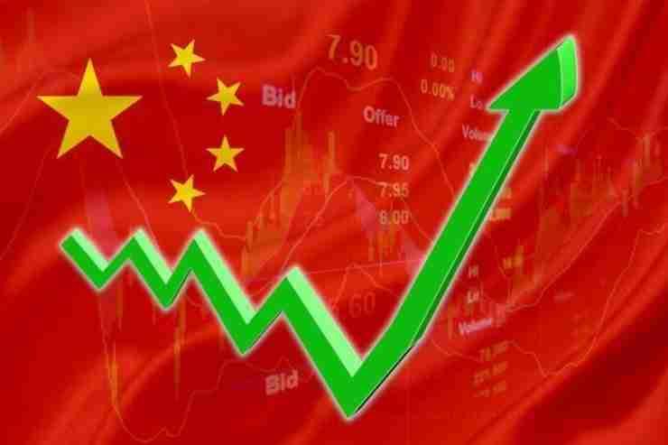 1st Islamic ETF China A Shares
